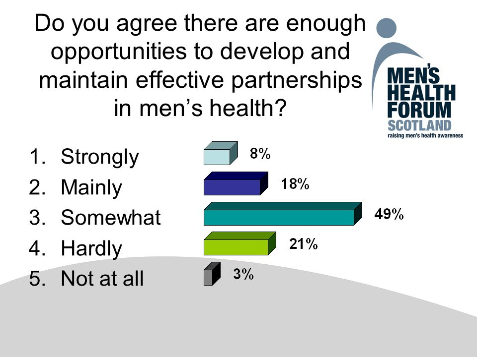 Do you agree there are enough opportunities to develop and maintain effective partnerships in men's health.