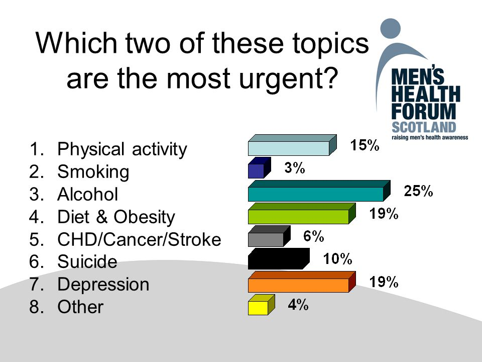 Tackling which two of these topics would have the biggest impact.