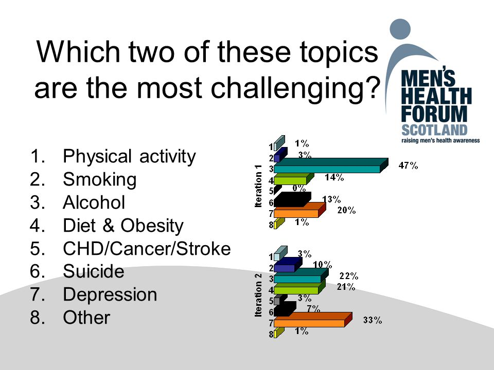 Which two of these topics are the most challenging.