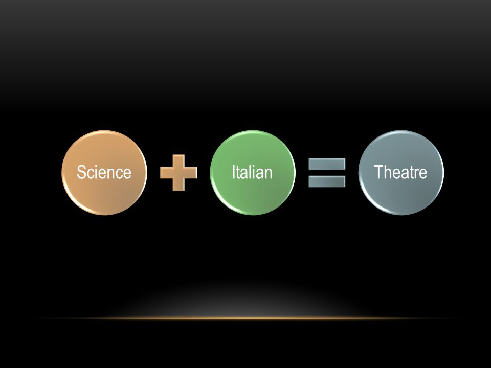 ScienceItalianTheatre