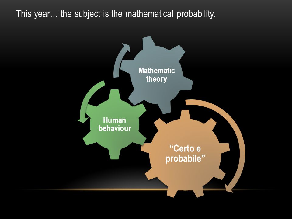 This year… the subject is the mathematical probability.