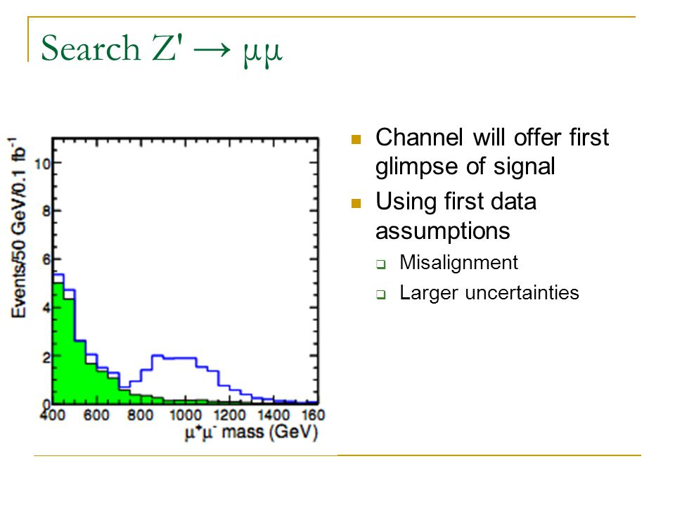 Search Z′ → μμ Channel will offer first glimpse of signal Using first data assumptions  Misalignment  Larger uncertainties