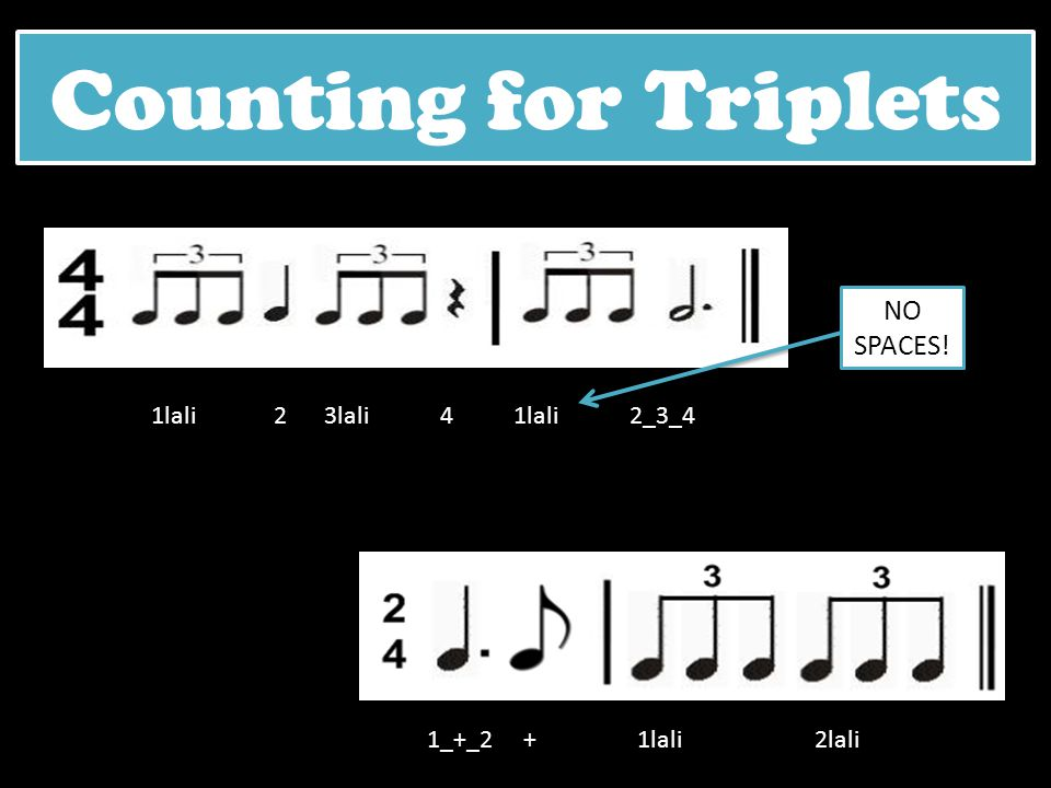 Counting for Triplets 1lali 2 3lali 4 1lali 2_3_4 NO SPACES! 1_+_2 +1lali 2lali