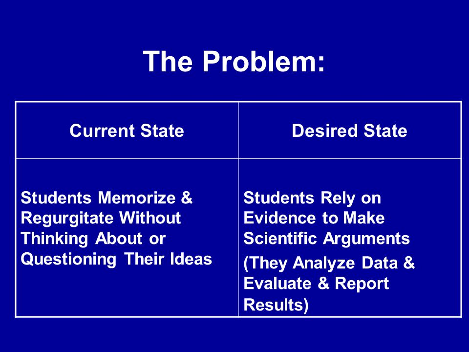 The Problem: Current StateDesired State Students Memorize & Regurgitate Without Thinking About or Questioning Their Ideas Students Rely on Evidence to Make Scientific Arguments (They Analyze Data & Evaluate & Report Results)