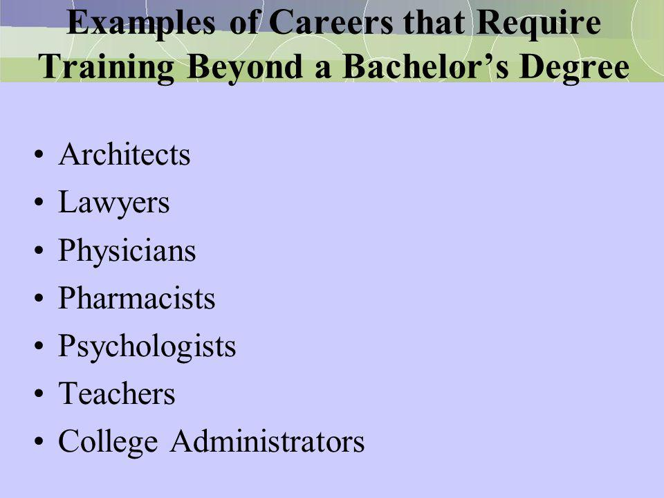 Examples of Careers that Require Training Beyond a Bachelor's Degree Architects Lawyers Physicians Pharmacists Psychologists Teachers College Administ
