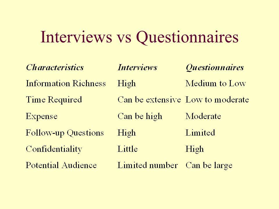 Interviews vs Questionnaires