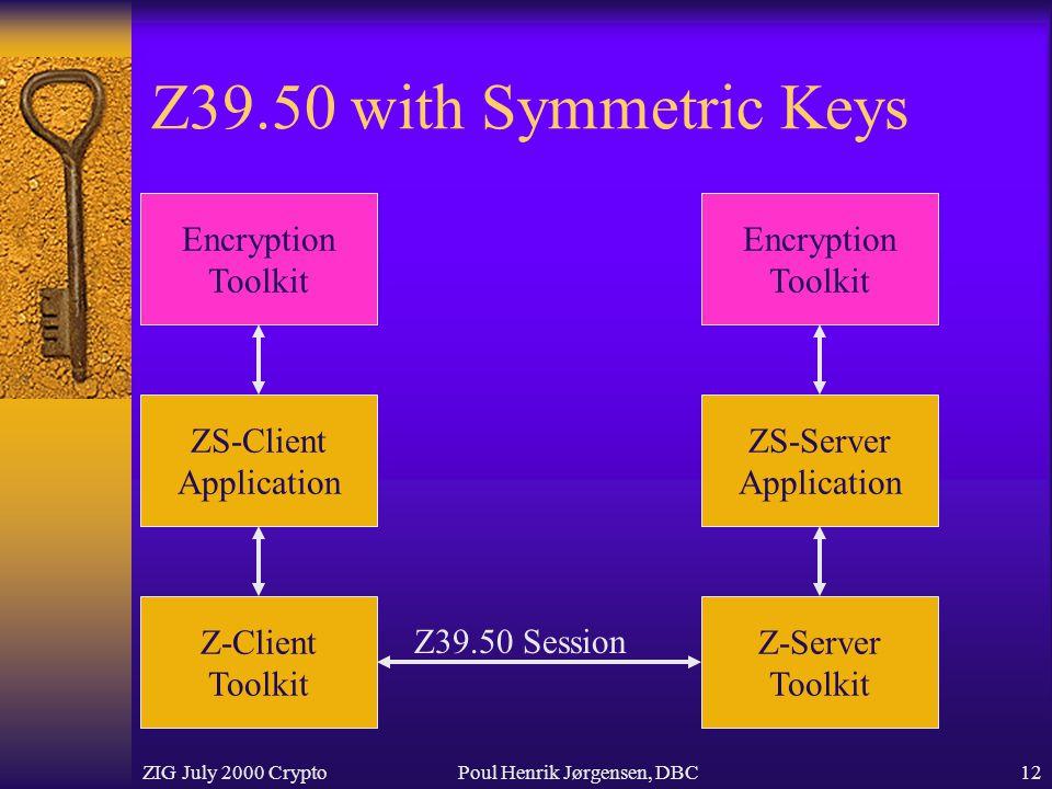 ZIG July 2000 CryptoPoul Henrik Jørgensen, DBC12 Z39.50 with Symmetric Keys Encryption Toolkit ZS-Client Application Z-Client Toolkit Encryption Toolk