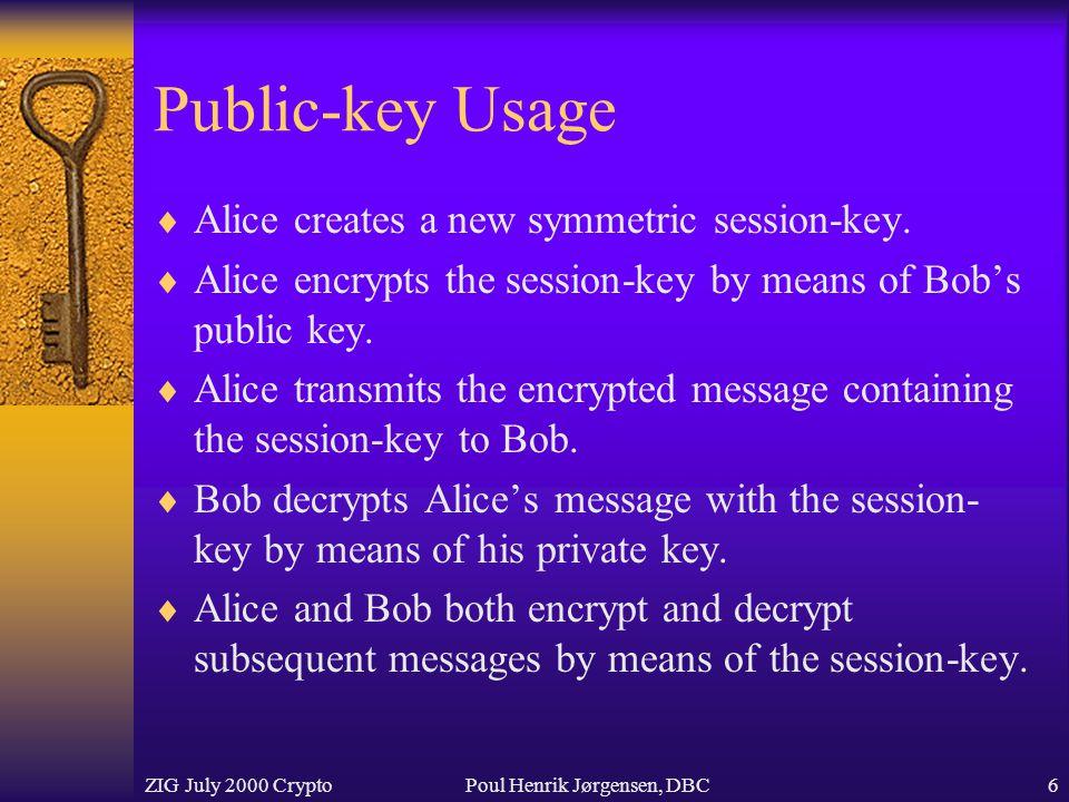 ZIG July 2000 CryptoPoul Henrik Jørgensen, DBC6 Public-key Usage  Alice creates a new symmetric session-key.