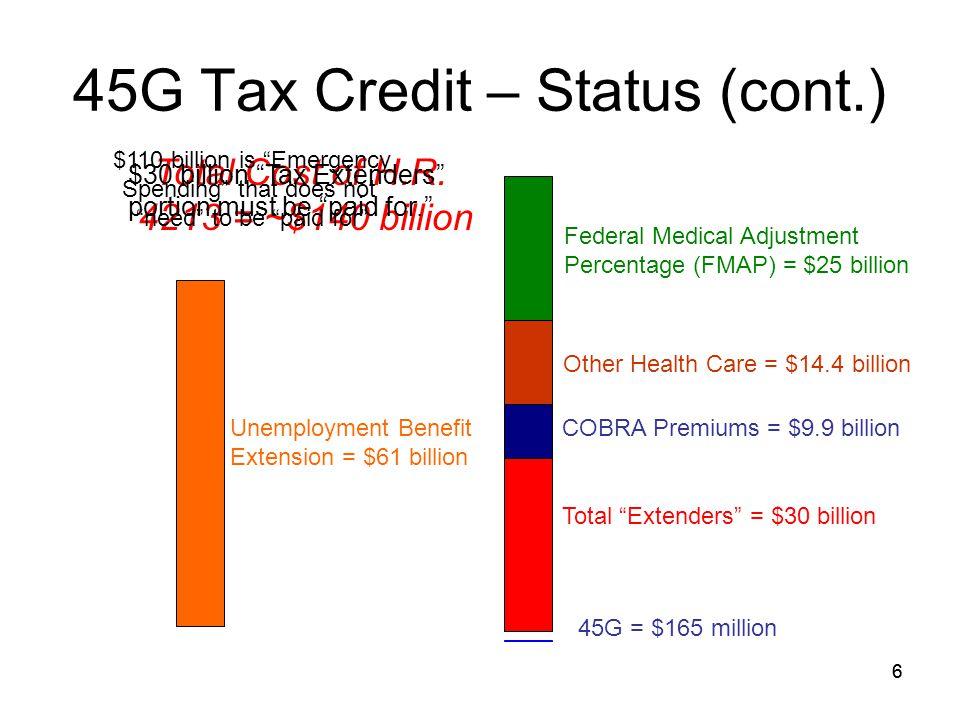 "66 45G Tax Credit – Status (cont.) 45G = $165 million Total ""Extenders"" = $30 billion COBRA Premiums = $9.9 billion Other Health Care = $14.4 billion"