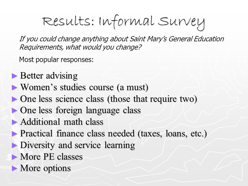 Results: Informal Survey ► Better advising ► Women's studies course (a must) ► One less science class (those that require two) ► One less foreign lang
