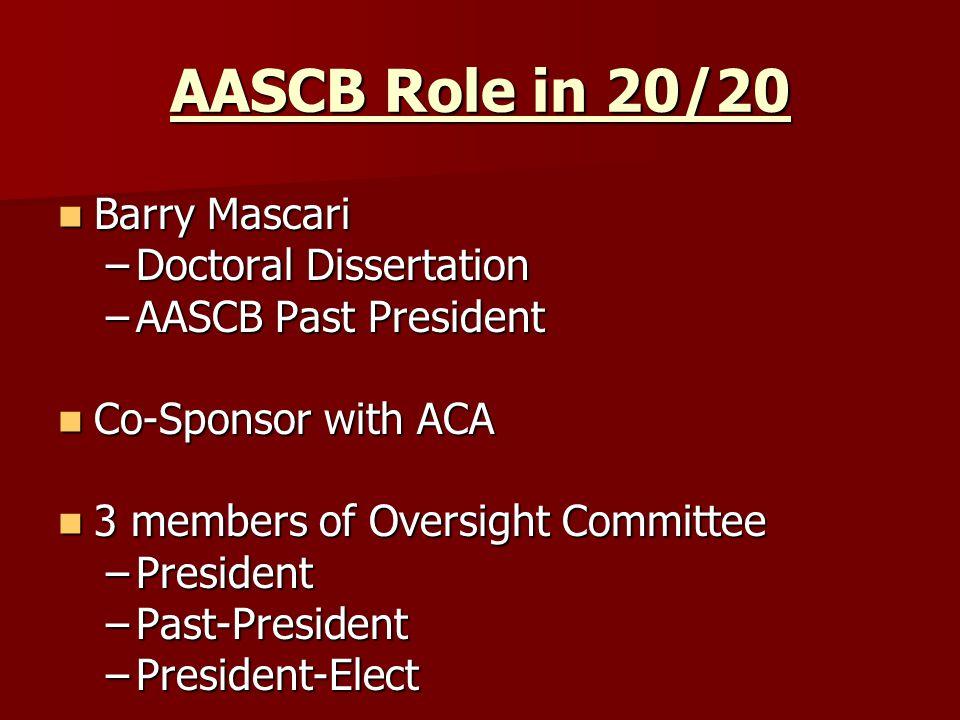 Presenters William F.Green President, AASCB Bradley T.