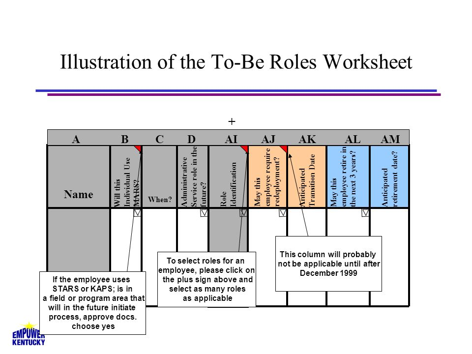 Illustration of the To-Be Roles Worksheet Name A B C D AI AJ AK AL AM Will this Individual Use MARS.