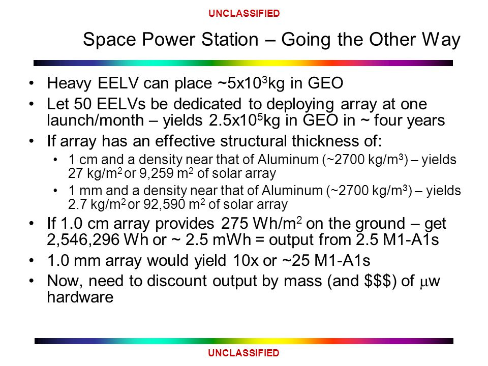 UNCLASSIFIED Space Power Station – Going the Other Way Heavy EELV can place ~5x10 3 kg in GEO Let 50 EELVs be dedicated to deploying array at one launch/month – yields 2.5x10 5 kg in GEO in ~ four years If array has an effective structural thickness of: 1 cm and a density near that of Aluminum (~2700 kg/m 3 ) – yields 27 kg/m 2 or 9,259 m 2 of solar array 1 mm and a density near that of Aluminum (~2700 kg/m 3 ) – yields 2.7 kg/m 2 or 92,590 m 2 of solar array If 1.0 cm array provides 275 Wh/m 2 on the ground – get 2,546,296 Wh or ~ 2.5 mWh = output from 2.5 M1-A1s 1.0 mm array would yield 10x or ~25 M1-A1s Now, need to discount output by mass (and $$$) of  w hardware