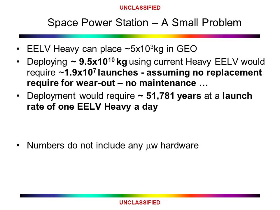 UNCLASSIFIED Space Power Station – A Small Problem EELV Heavy can place ~5x10 3 kg in GEO Deploying ~ 9.5x10 10 kg using current Heavy EELV would require ~1.9x10 7 launches - assuming no replacement require for wear-out – no maintenance … Deployment would require ~ 51,781 years at a launch rate of one EELV Heavy a day Numbers do not include any  w hardware