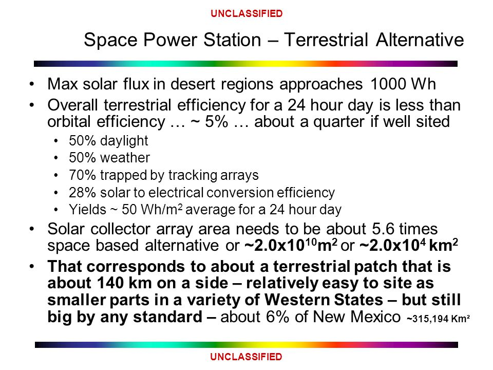 UNCLASSIFIED Space Power Station – Terrestrial Alternative Max solar flux in desert regions approaches 1000 Wh Overall terrestrial efficiency for a 24 hour day is less than orbital efficiency … ~ 5% … about a quarter if well sited 50% daylight 50% weather 70% trapped by tracking arrays 28% solar to electrical conversion efficiency Yields ~ 50 Wh/m 2 average for a 24 hour day Solar collector array area needs to be about 5.6 times space based alternative or ~2.0x10 10 m 2 or ~2.0x10 4 km 2 That corresponds to about a terrestrial patch that is about 140 km on a side – relatively easy to site as smaller parts in a variety of Western States – but still big by any standard – about 6% of New Mexico ~315,194 Km²