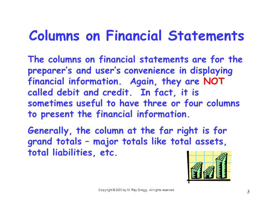 Copyright © 2001 by M. Ray Gregg. All rights reserved. 3 Columns on Financial Statements The columns on financial statements are for the preparer's an