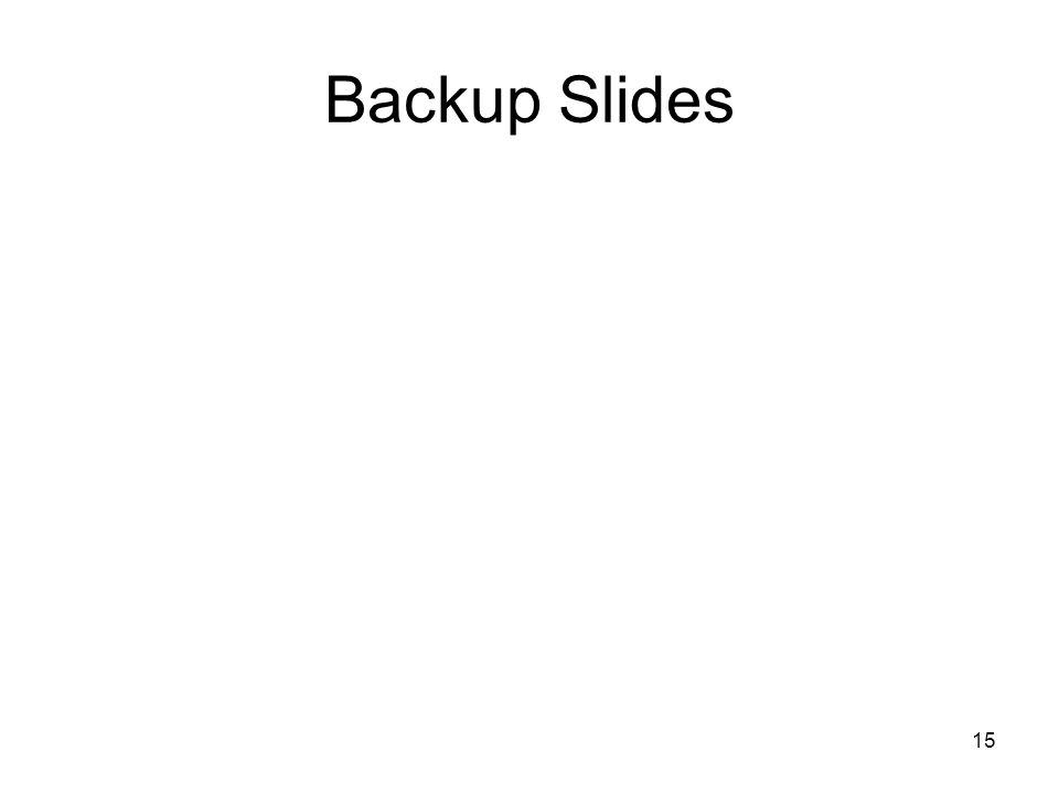 Backup Slides 15