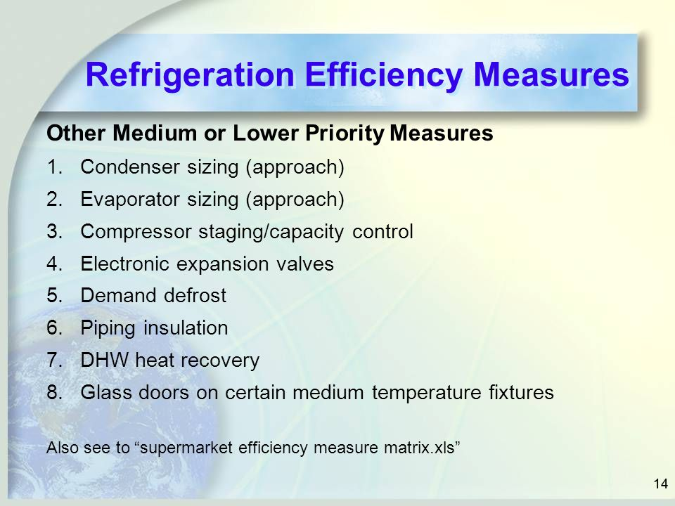 14 Refrigeration Efficiency Measures Other Medium or Lower Priority Measures 1.Condenser sizing (approach) 2.Evaporator sizing (approach) 3.Compressor