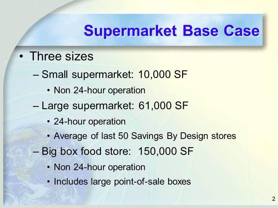 22 Supermarket Base Case Three sizes –Small supermarket: 10,000 SF Non 24-hour operation –Large supermarket: 61,000 SF 24-hour operation Average of la