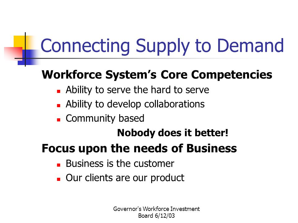 Governor s Workforce Investment Board 6/12/03 Connecting Supply to Demand Workforce System's Core Competencies Ability to serve the hard to serve Ability to develop collaborations Community based Nobody does it better.