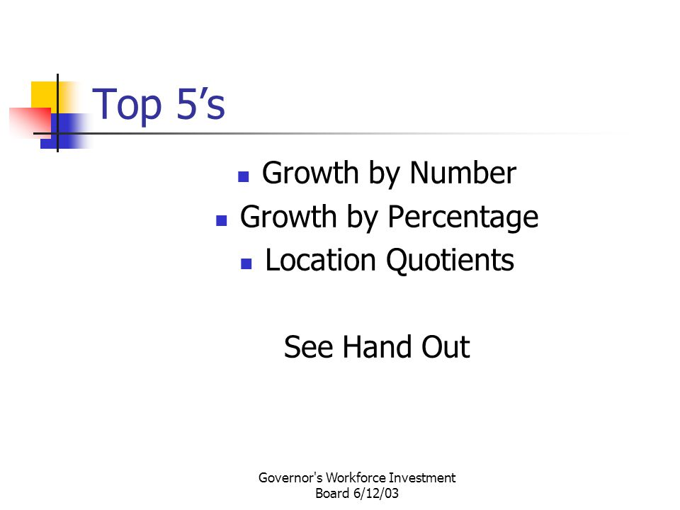 Governor s Workforce Investment Board 6/12/03 Top 5's Growth by Number Growth by Percentage Location Quotients See Hand Out