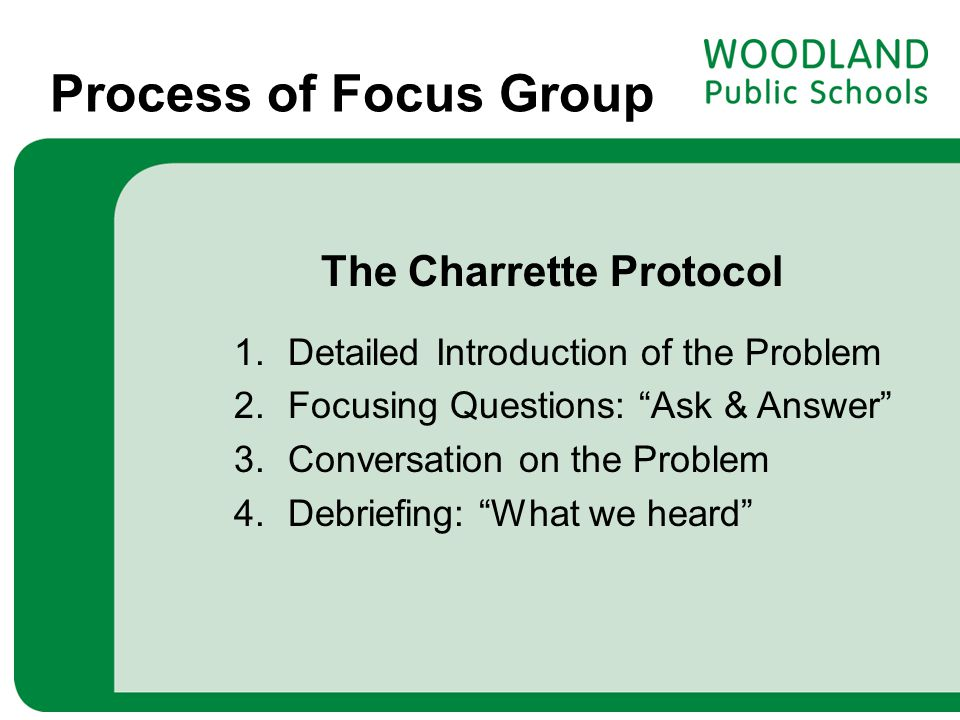 Process of Focus Group The Charrette Protocol 1.Detailed Introduction of the Problem 2.