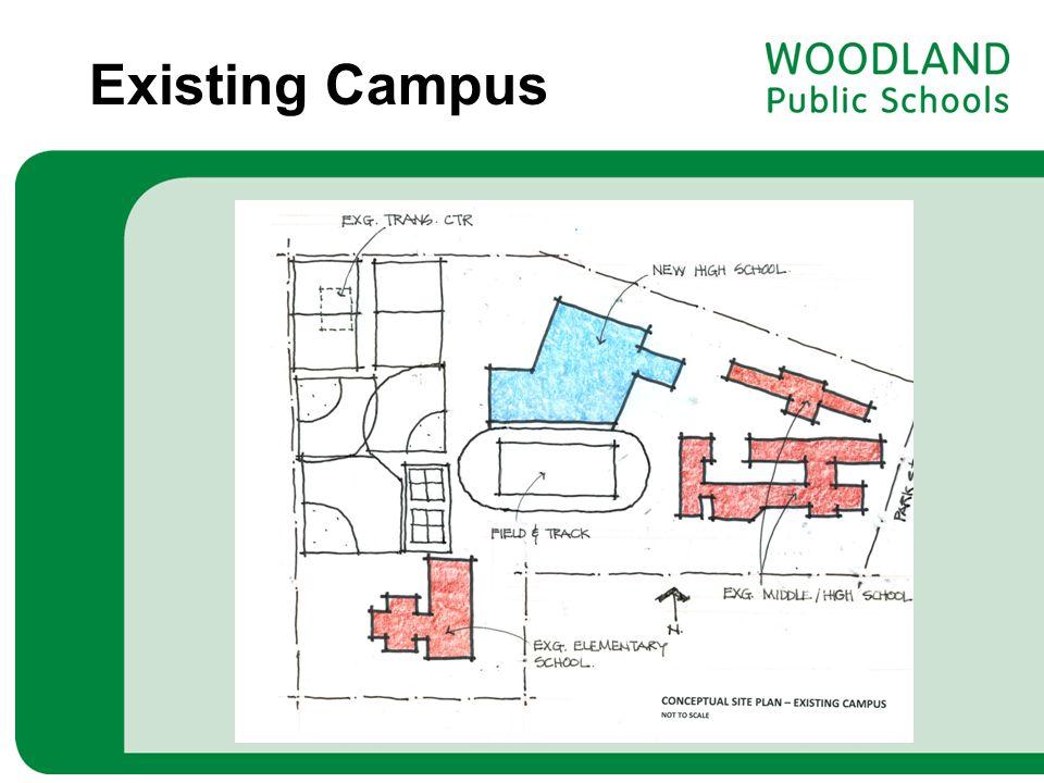 Existing Campus