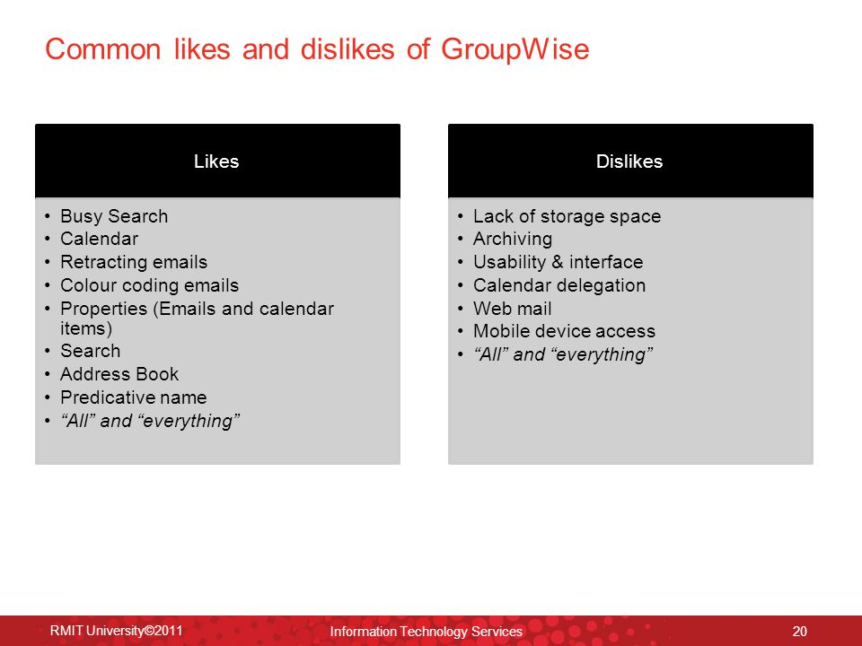Common likes and dislikes of GroupWise Likes Busy Search Calendar Retracting emails Colour coding emails Properties (Emails and calendar items) Search Address Book Predicative name All and everything Dislikes Lack of storage space Archiving Usability & interface Calendar delegation Web mail Mobile device access All and everything RMIT University©2011 Information Technology Services 20