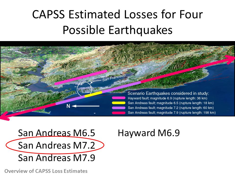 CAPSS Estimated Losses for Four Possible Earthquakes San Andreas M6.5 San Andreas M7.2 San Andreas M7.9 Hayward M6.9 Overview of CAPSS Loss Estimates
