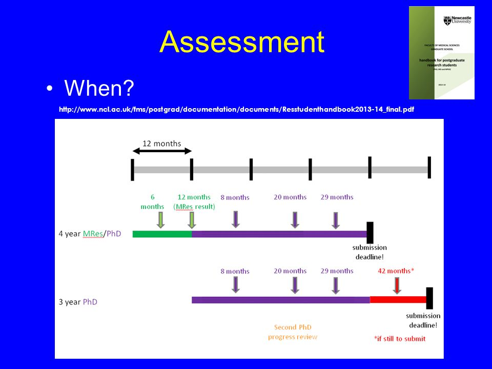 Assessment When? http://www.ncl.ac.uk/fms/postgrad/documentation/documents/Resstudenthandbook2013-14_final.pdf
