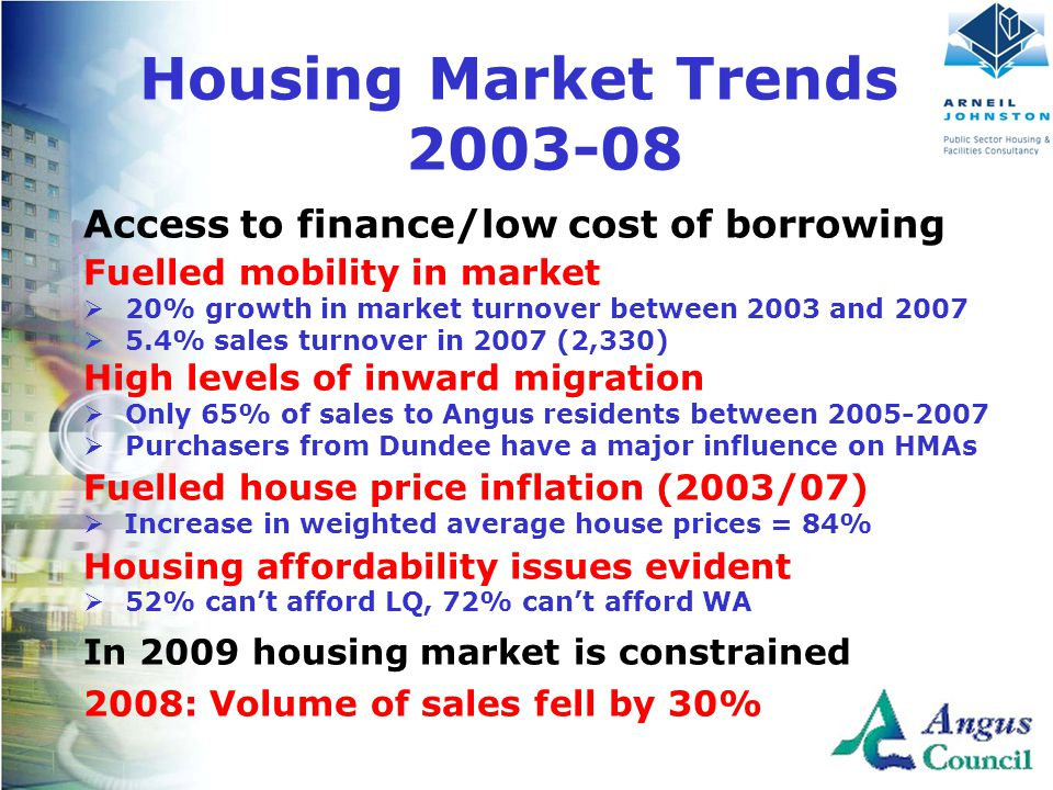 Client Logo Here Housing Market Trends 2003-08 Access to finance/low cost of borrowing Fuelled mobility in market  20% growth in market turnover between 2003 and 2007  5.4% sales turnover in 2007 (2,330) High levels of inward migration  Only 65% of sales to Angus residents between 2005-2007  Purchasers from Dundee have a major influence on HMAs Fuelled house price inflation (2003/07)  Increase in weighted average house prices = 84% Housing affordability issues evident  52% can't afford LQ, 72% can't afford WA In 2009 housing market is constrained 2008: Volume of sales fell by 30%