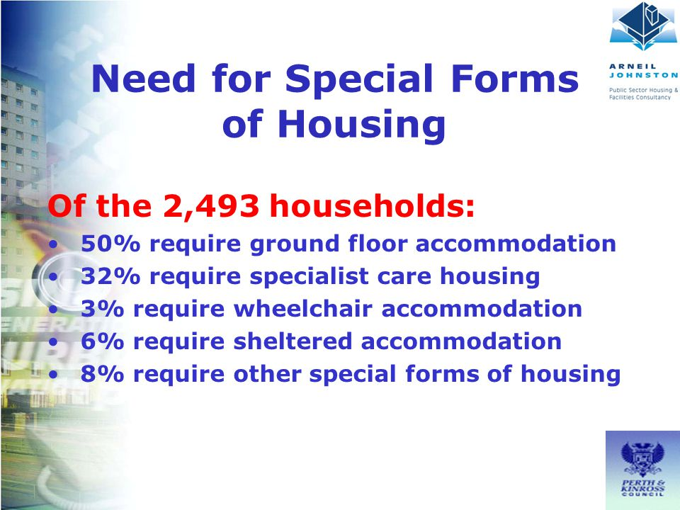 Client Logo Here Of the 2,493 households: 50% require ground floor accommodation 32% require specialist care housing 3% require wheelchair accommodation 6% require sheltered accommodation 8% require other special forms of housing Need for Special Forms of Housing