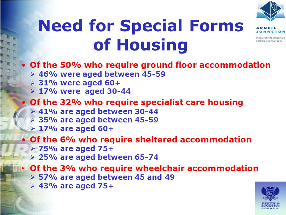 Client Logo Here Of the 50% who require ground floor accommodation  46% were aged between 45-59  31% were aged 60+  17% were aged 30-44 Of the 32% who require specialist care housing  41% are aged between 30-44  35% are aged between 45-59  17% are aged 60+ Of the 6% who require sheltered accommodation  75% are aged 75+  25% are aged between 65-74 Of the 3% who require wheelchair accommodation  57% are aged between 45 and 49  43% are aged 75+ Need for Special Forms of Housing