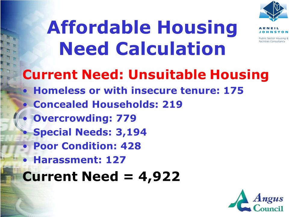 Client Logo Here Current Need: Unsuitable Housing Homeless or with insecure tenure: 175 Concealed Households: 219 Overcrowding: 779 Special Needs: 3,194 Poor Condition: 428 Harassment: 127 Current Need = 4,922 Affordable Housing Need Calculation