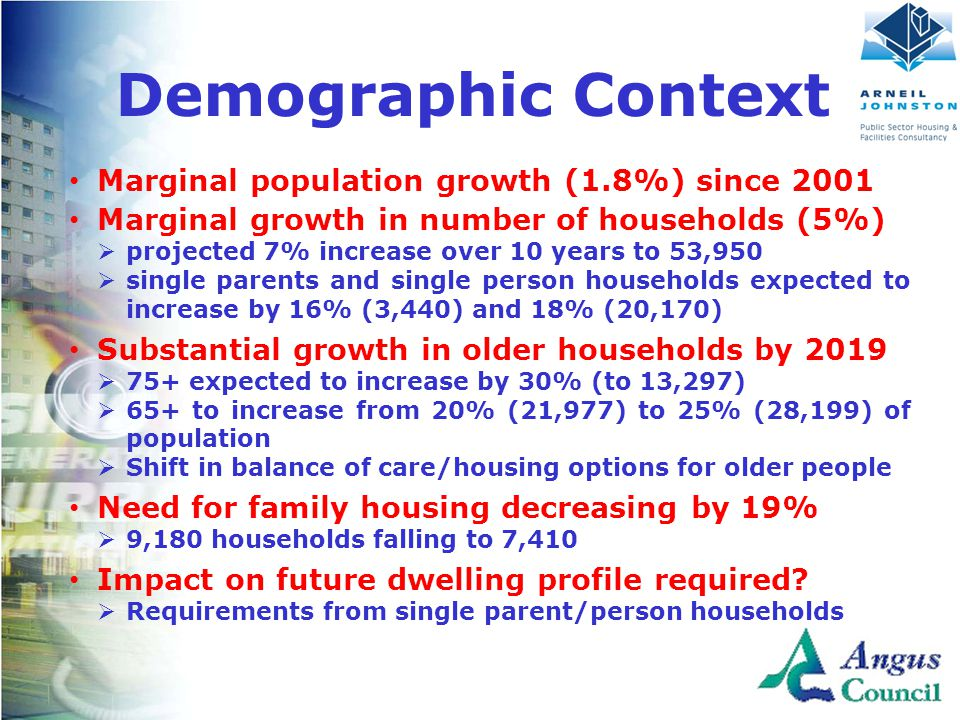 Client Logo Here Demographic Context Marginal population growth (1.8%) since 2001 Marginal growth in number of households (5%)  projected 7% increase over 10 years to 53,950  single parents and single person households expected to increase by 16% (3,440) and 18% (20,170) Substantial growth in older households by 2019  75+ expected to increase by 30% (to 13,297)  65+ to increase from 20% (21,977) to 25% (28,199) of population  Shift in balance of care/housing options for older people Need for family housing decreasing by 19%  9,180 households falling to 7,410 Impact on future dwelling profile required.