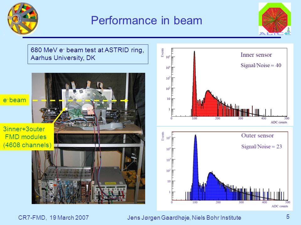 CR7-FMD, 19 March 2007Jens Jørgen Gaardhøje, Niels Bohr Institute 5 Performance in beam 680 MeV e - beam test at ASTRID ring, Aarhus University, DK 3inner+3outer FMD modules (4608 channels) e - beam