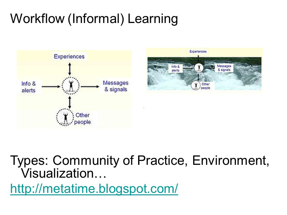 Workflow (Informal) Learning Types: Community of Practice, Environment, Visualization… http://metatime.blogspot.com/