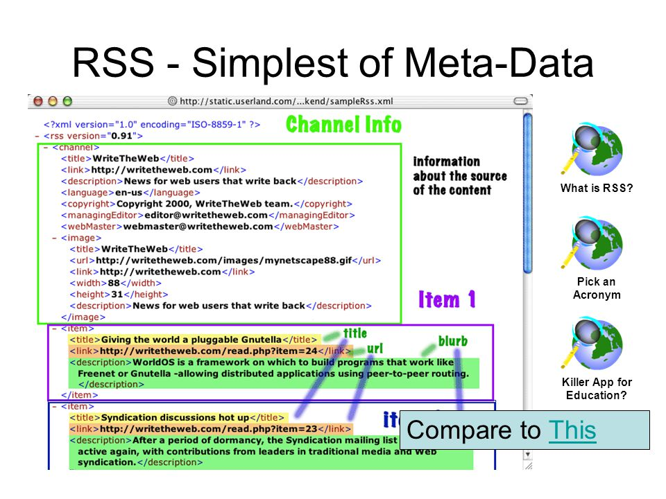How RSS Works http://www.downes.ca/files/RSS_Educ.htm