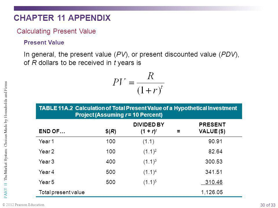 30 of 33 PART II The Market System: Choices Made by Households and Firms © 2012 Pearson Education CHAPTER 11 APPENDIX Calculating Present Value Present Value In general, the present value (PV), or present discounted value (PDV), of R dollars to be received in t years is TABLE 11A.2 Calculation of Total Present Value of a Hypothetical Investment Project (Assuming r = 10 Percent) END OF…$(R) DIVIDED BY (1 + r) t = PRESENT VALUE ($) Year 1100(1.1)90.91 Year 2100(1.1) 2 82.64 Year 3400(1.1) 3 300.53 Year 4500(1.1) 4 341.51 Year 5500(1.1) 5 310.46 Total present value1,126.05