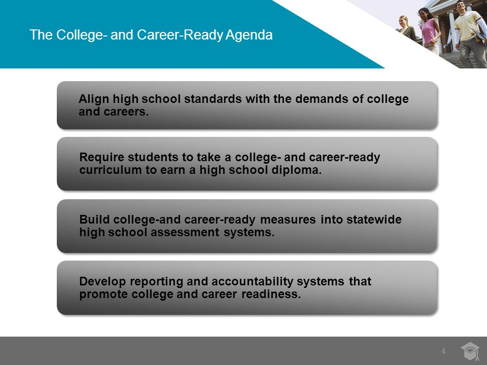 The College- and Career-Ready Agenda Align high school standards with the demands of college and careers.