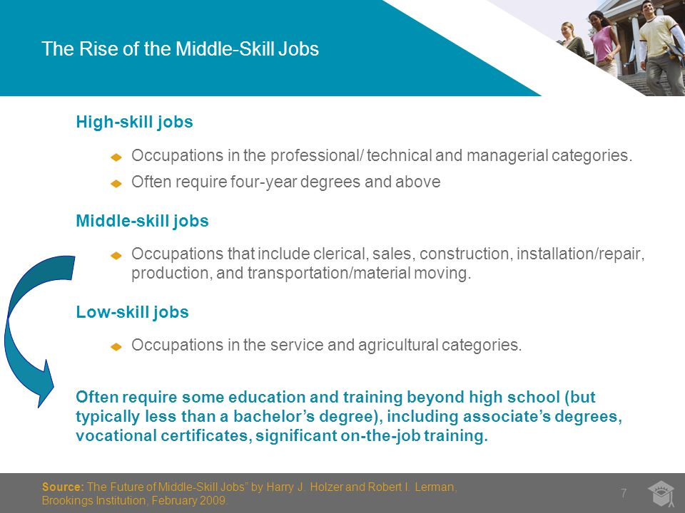 7 Source: The Future of Middle-Skill Jobs by Harry J.