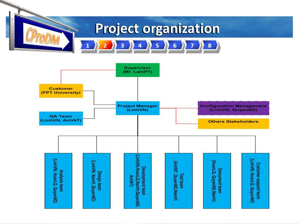 Project organization 12345678