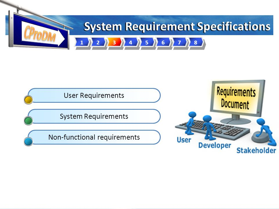 System Requirement Specifications 12345678 User Requirements System Requirements Non-functional requirements