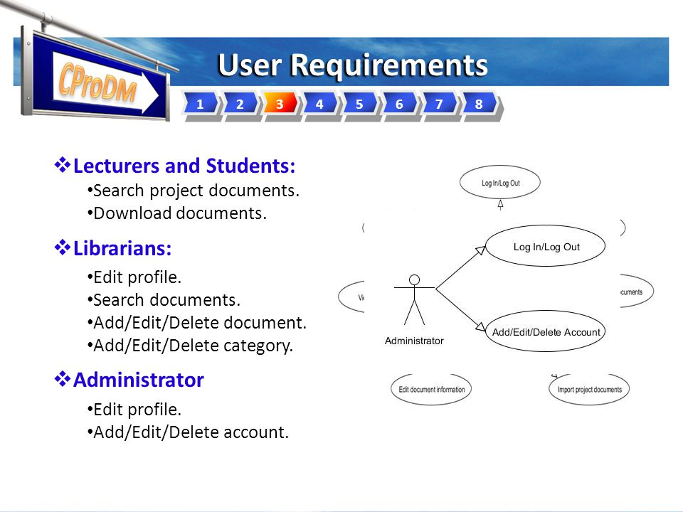 User Requirements 12345678  Lecturers and Students: Search project documents.