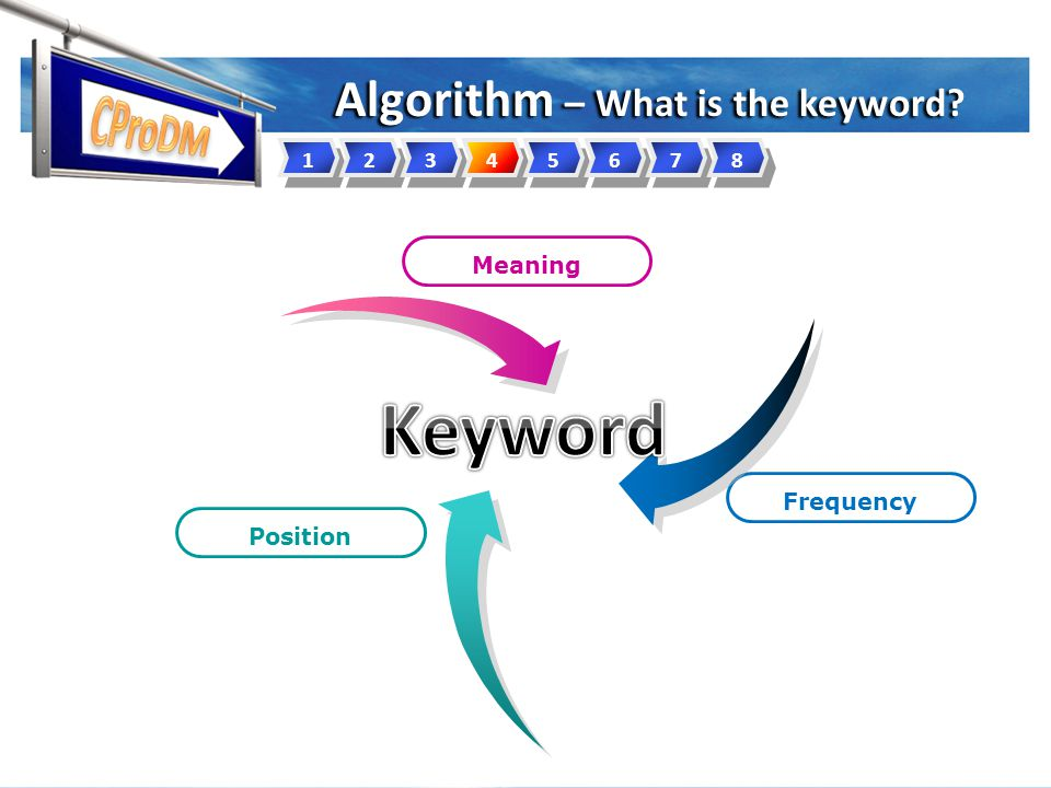 Algorithm – What is the keyword 12345678 Position Meaning Frequency