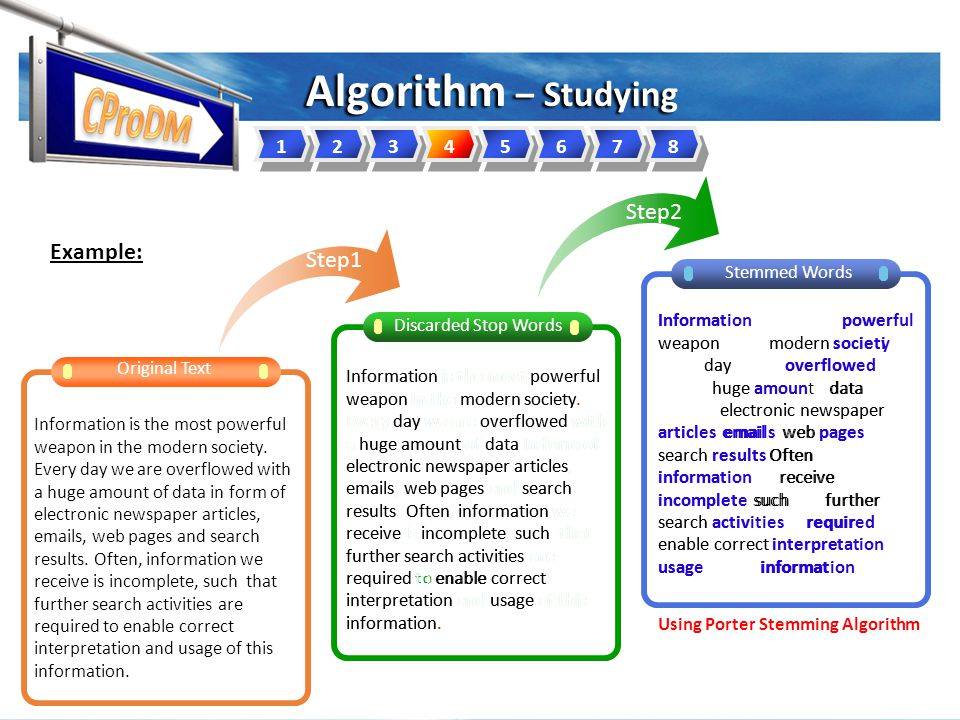 Algorithm – Studying 12345678 Original Text Information is the most powerful weapon in the modern society.
