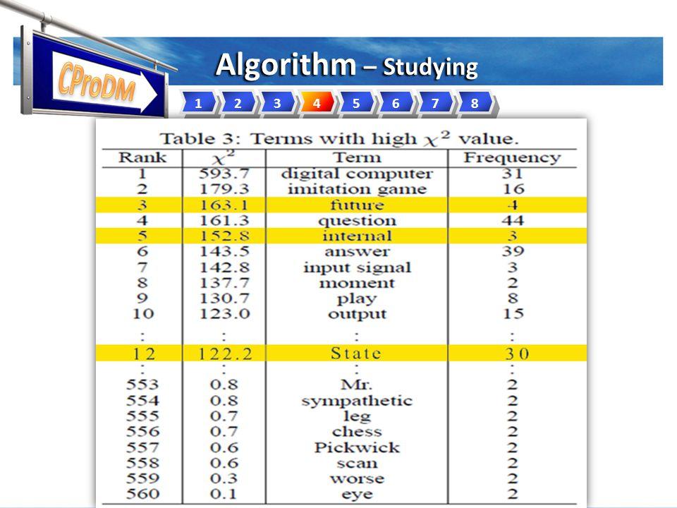 12345678 Algorithm – Studying