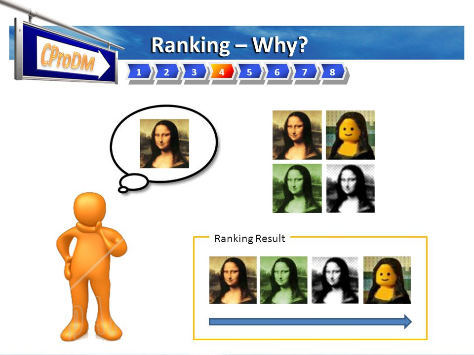 Ranking – Why 12345678 Ranking Result