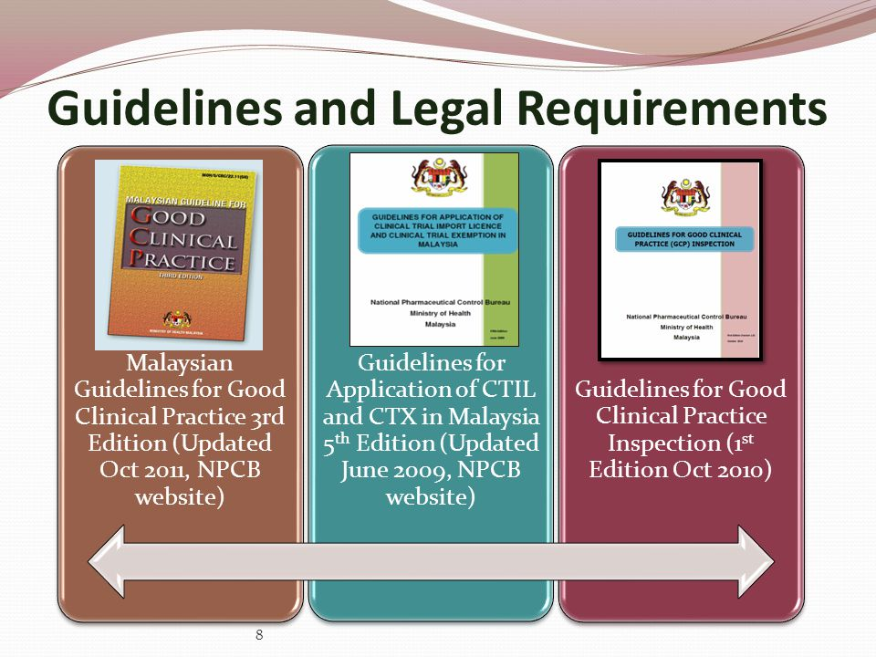 The Guidelines Should Be Read Together In Accordance To The Legal Requirements of..