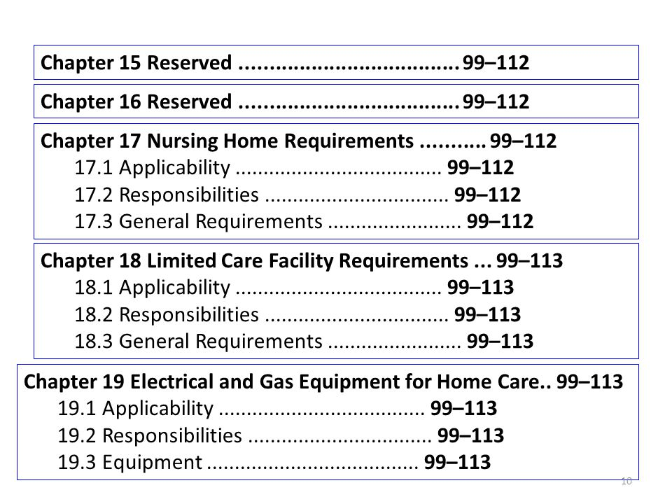 Chapter 15 Reserved..................................... 99–112 Chapter 19 Electrical and Gas Equipment for Home Care.. 99–113 19.1 Applicability.....
